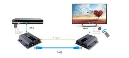 Extensor HDMI a través de cable CAT5/5e/6, CAESTAWI383
